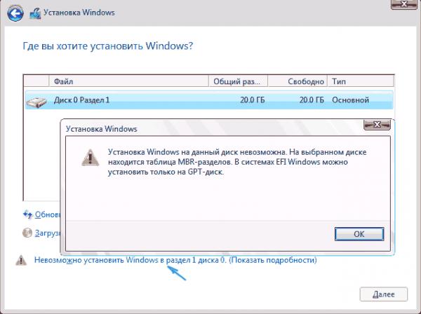 Окно с сообщением о невозможности установки Windows на диск