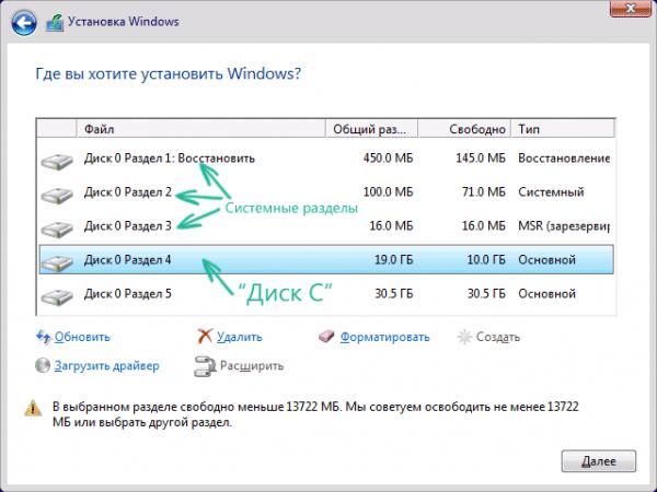 Разделы диска для установки системы в окне «Установка Windows»
