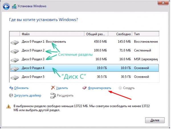 Окно программы установки Windows