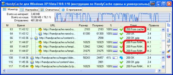 Приложение HandyCache при записи в кэш нагружает ОЗУ и диски ПК