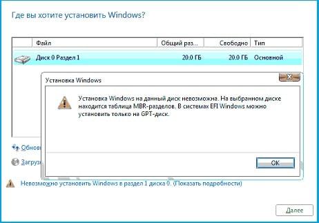 Окно с сообщением об ошибке при установке Windows