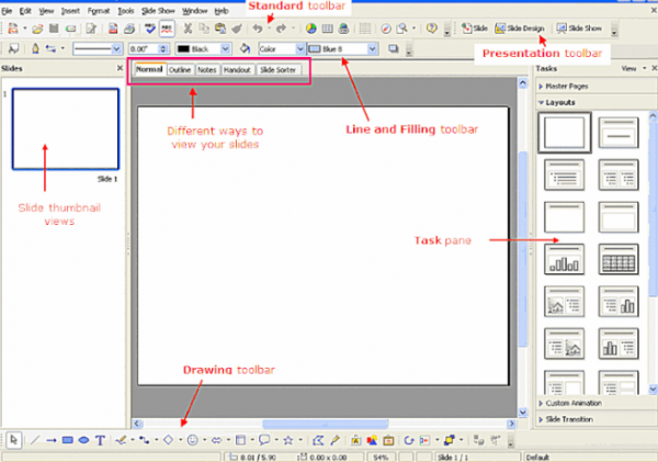 Расположение элементов в OpenOffice Impress