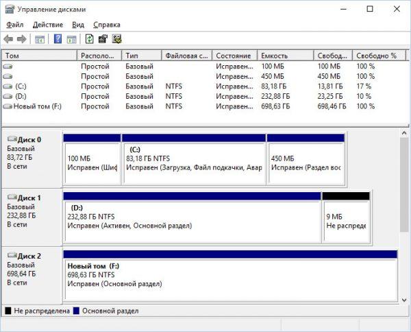 Окно «Управление компьютером»