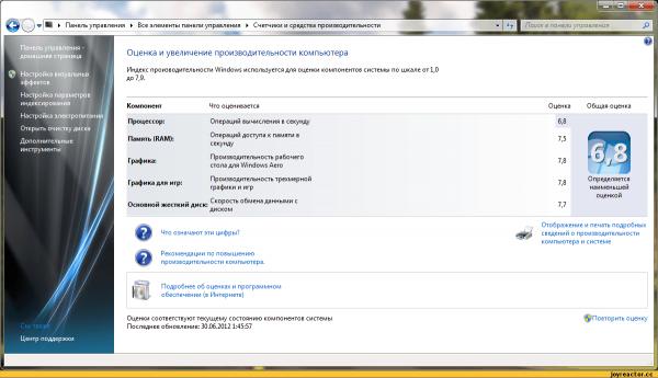 Индекс производительности ПК на базе Windows 7