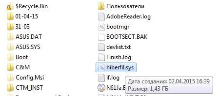 Расположение файла hiberfil.sys