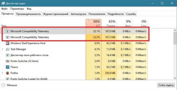 Служба Microsoft Compatibility Telemetry грузит диск