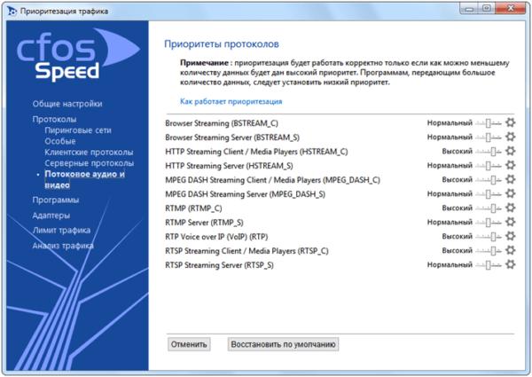 Программа CFosSpeed
